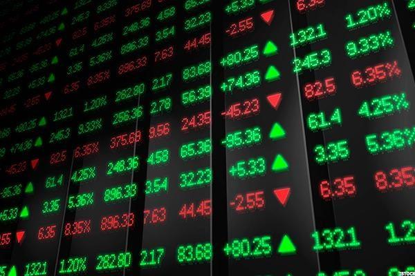 新股認購流程是怎麼樣的
